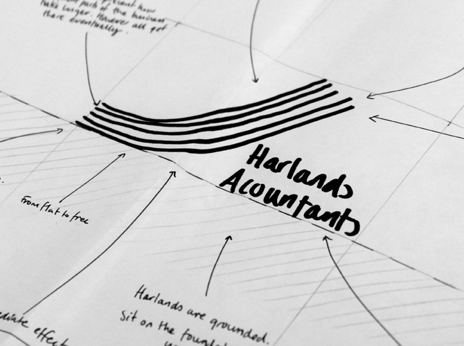 Harlands Accountants - Brand Identity Design, Development and Brand Language