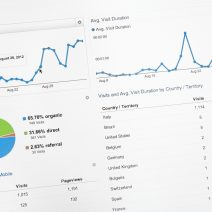 Measuring ROI from Social Activity