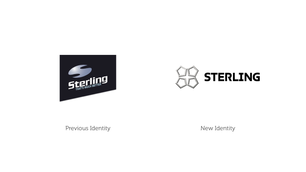 BetterBrandBuilder™ - CREATE Before and After - Sterling.